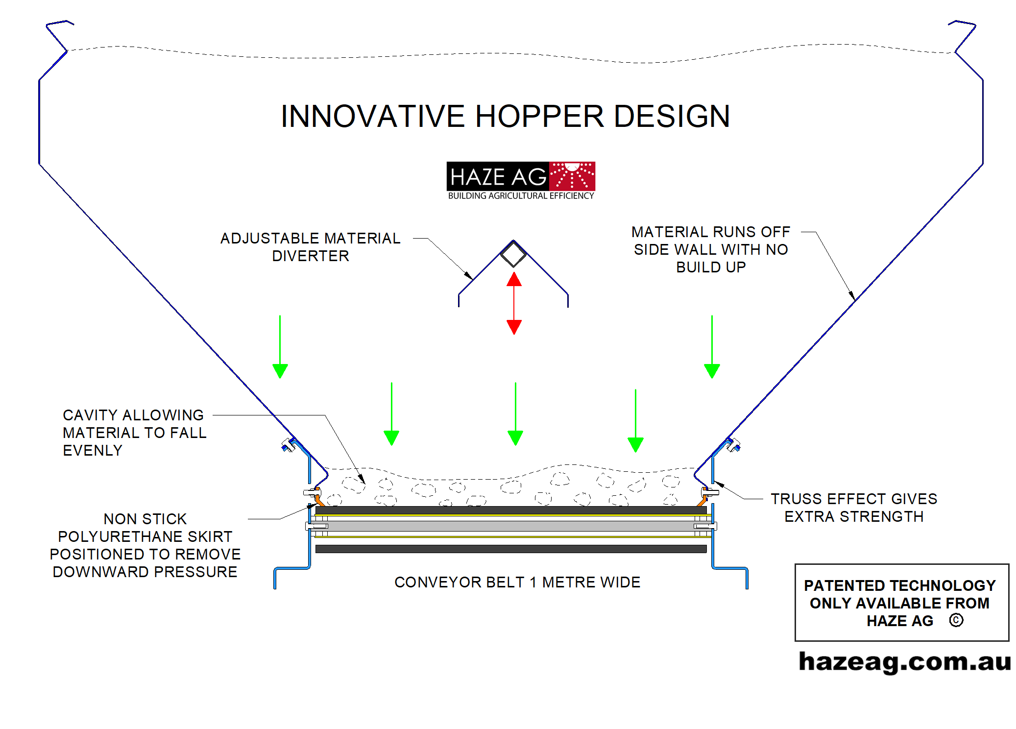 Haze-Ag-Hopper-Design2
